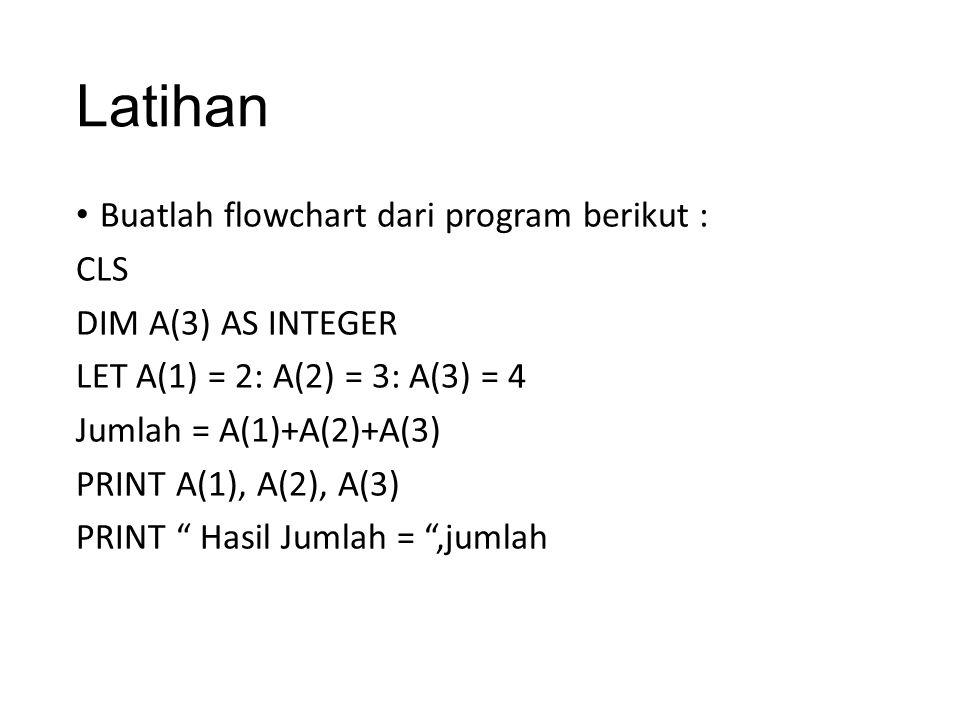 Latihan Buatlah flowchart dari program berikut : CLS