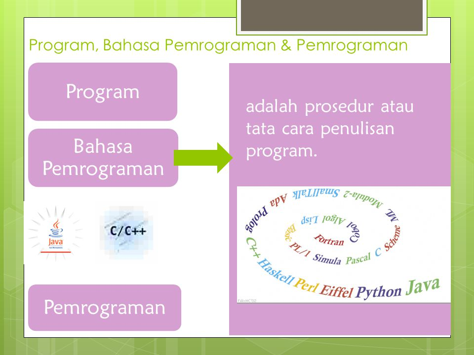 Program, Bahasa Pemrograman & Pemrograman
