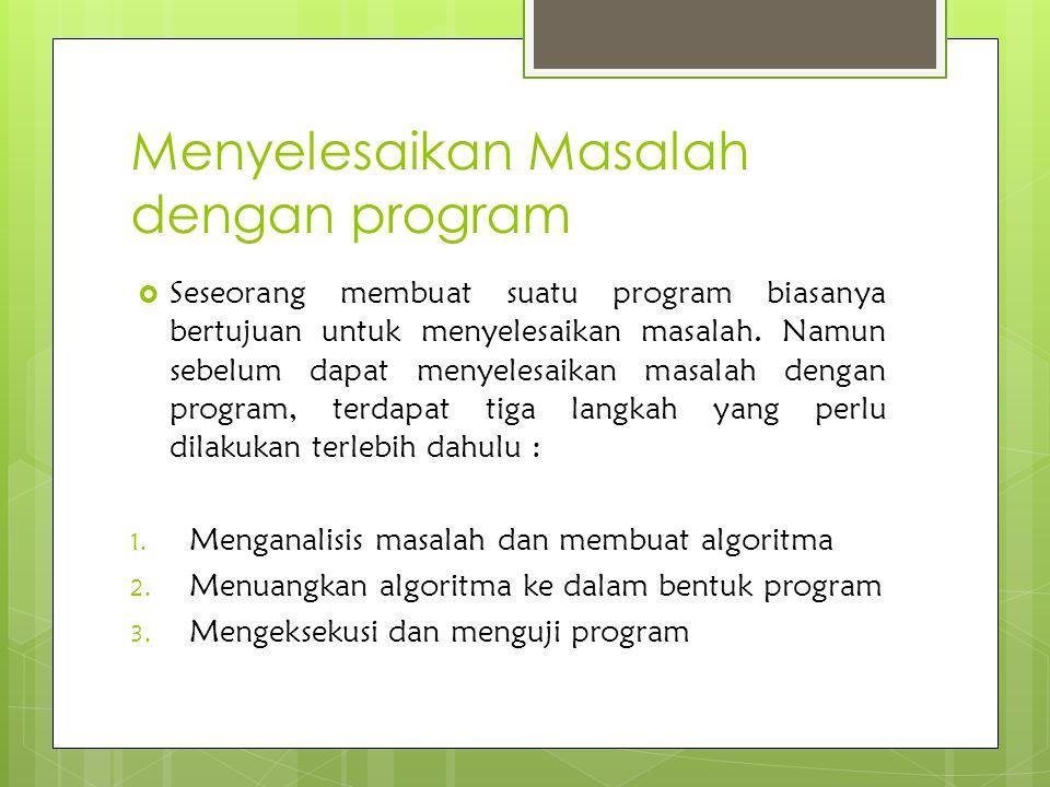 Menyelesaikan Masalah dengan program
