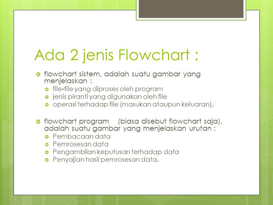 Ada 2 jenis Flowchart : flowchart sistem, adalah suatu gambar yang menjelaskan : file-file yang diproses oleh program.