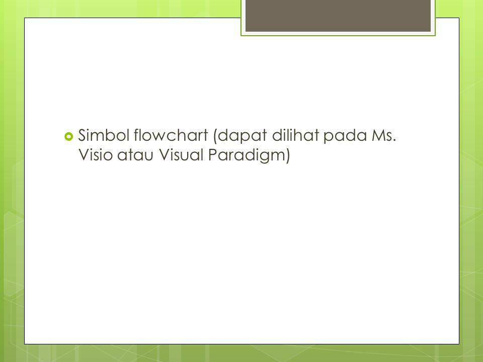 Simbol flowchart (dapat dilihat pada Ms. Visio atau Visual Paradigm)