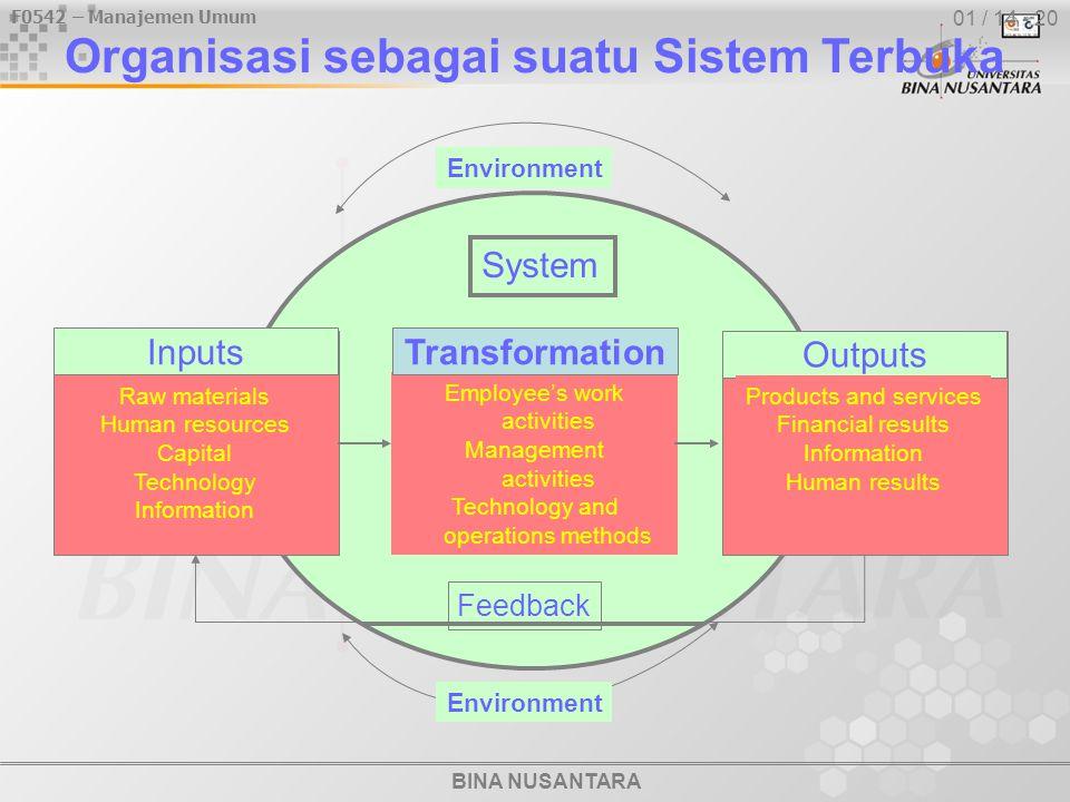 Organisasi sebagai suatu Sistem Terbuka