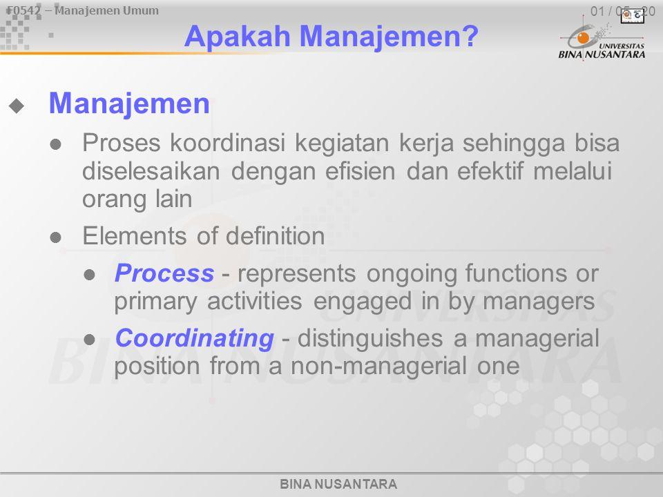 Apakah Manajemen Manajemen