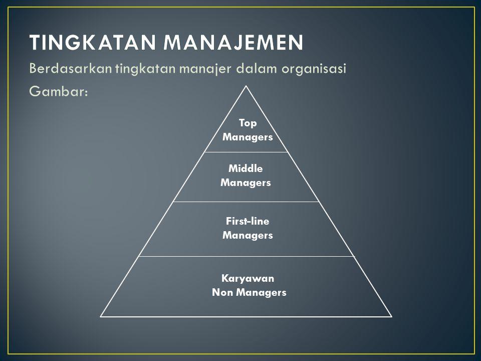 TINGKATAN MANAJEMEN Berdasarkan tingkatan manajer dalam organisasi Gambar: Top. Managers. Middle.