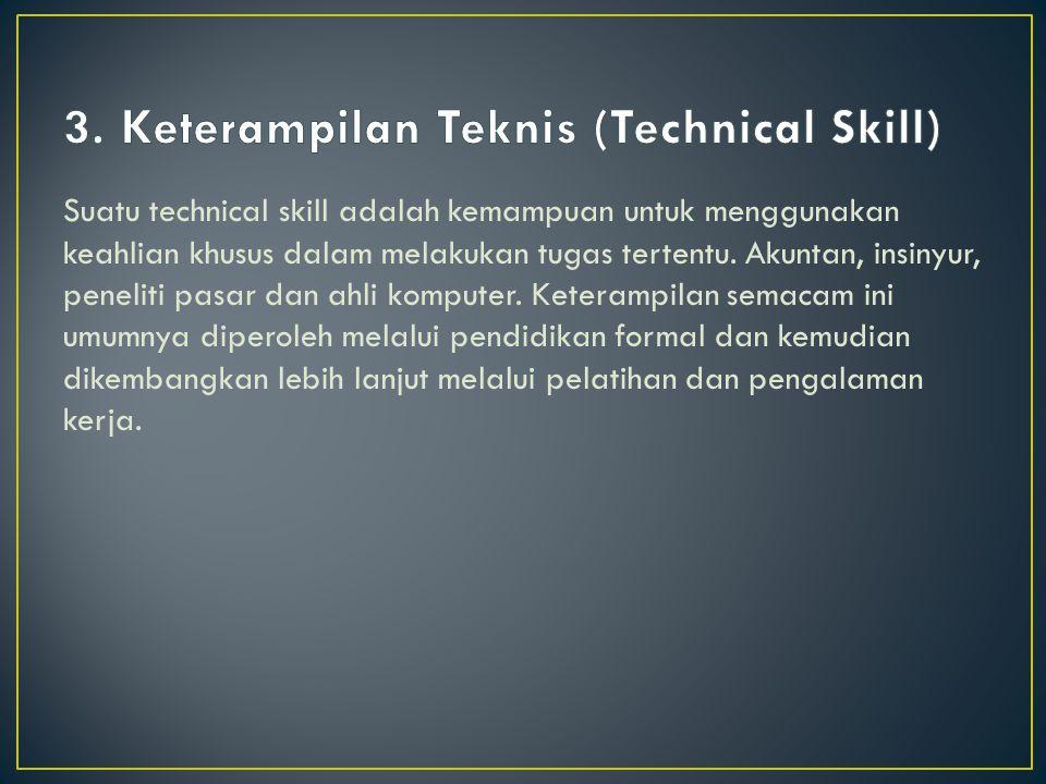 3. Keterampilan Teknis (Technical Skill)