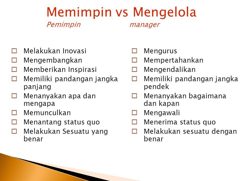 Memimpin vs Mengelola Pemimpin manager