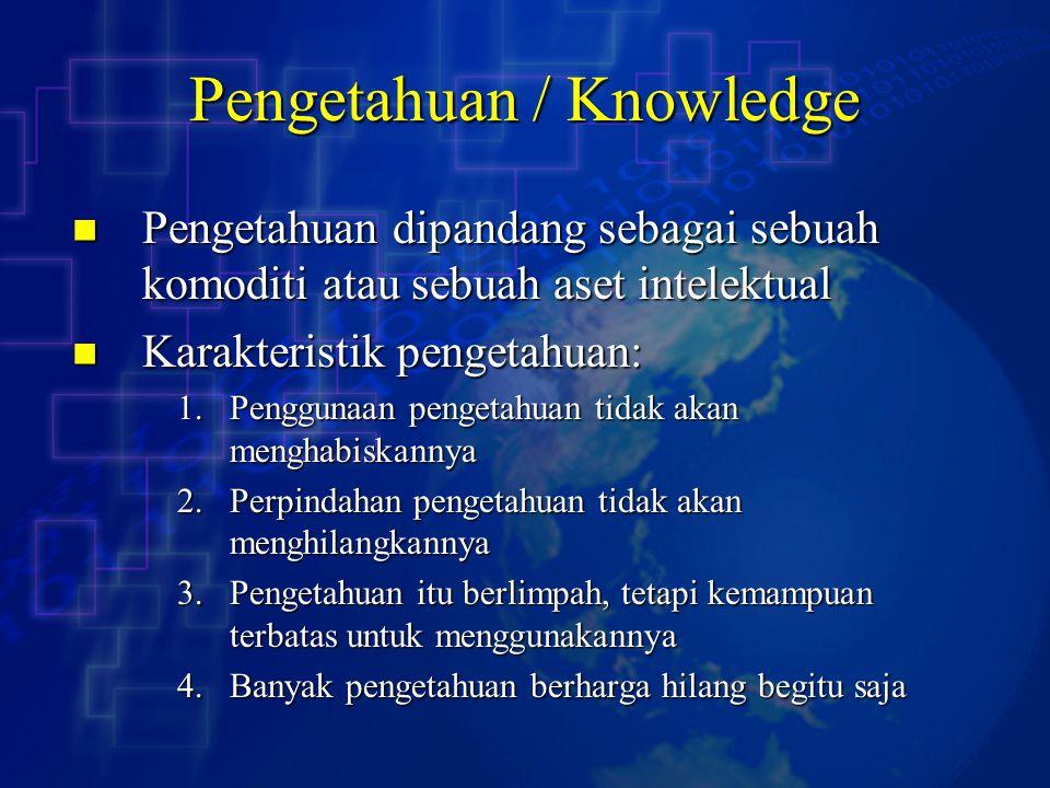Pengetahuan / Knowledge