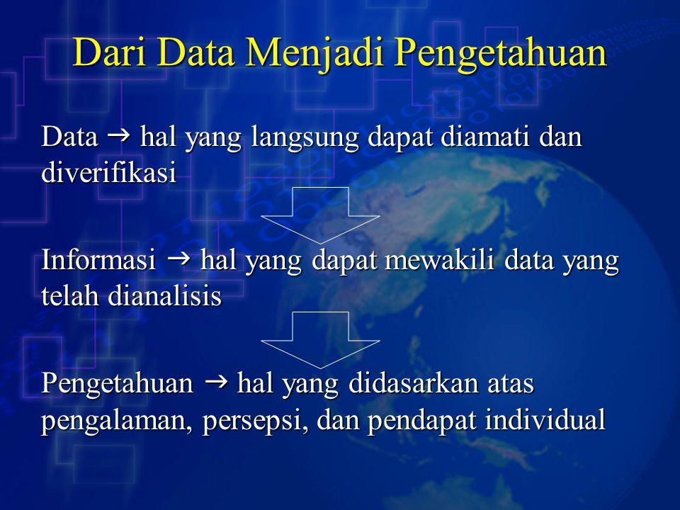 Dari Data Menjadi Pengetahuan