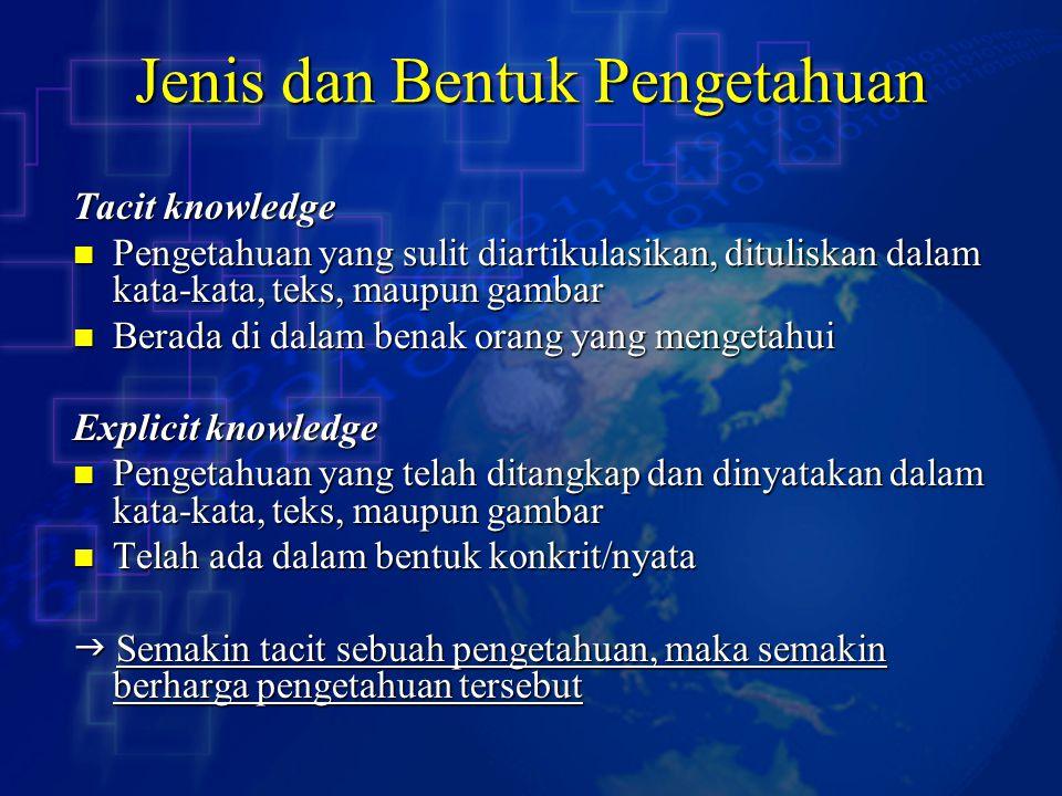 Jenis dan Bentuk Pengetahuan