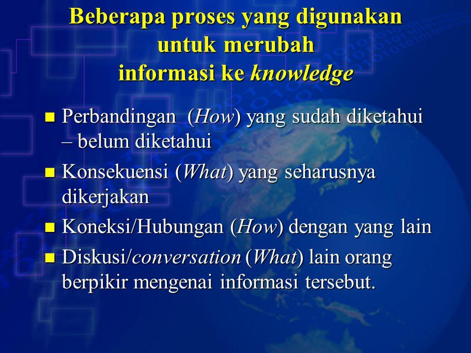 Beberapa proses yang digunakan untuk merubah informasi ke knowledge