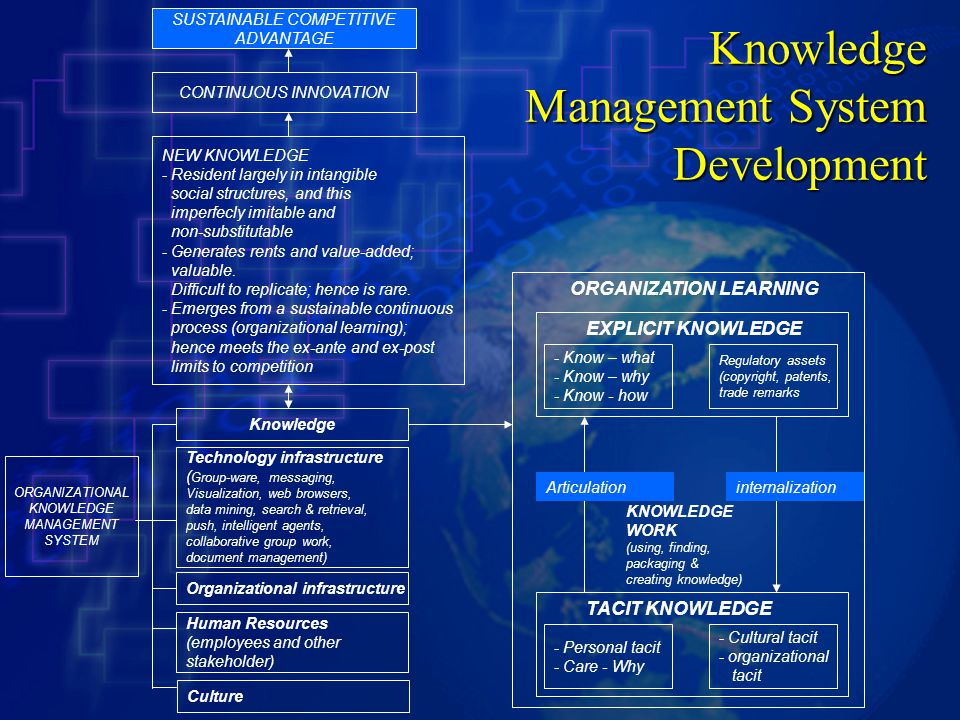 knowledge systems and management Gtz reader: knowledge management and knowledge systems for rural development 2 communication people can synergize their insights and learn new, interesting things from.