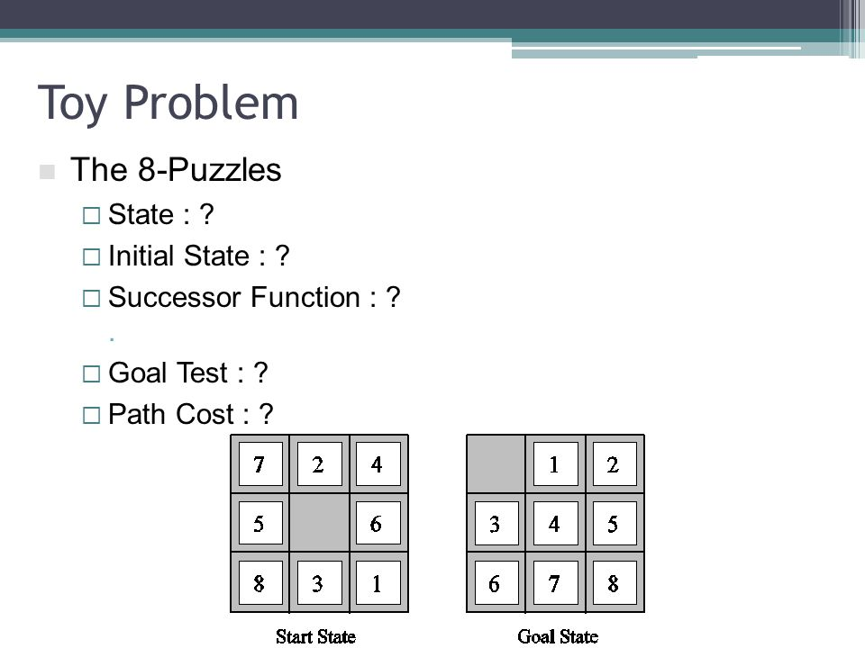 Toy Problem The 8-Puzzles State : Initial State :