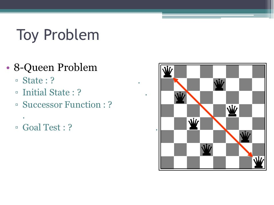 Toy Problem 8-Queen Problem State : . Initial State : .