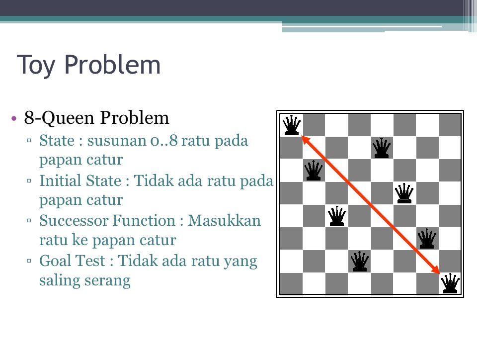 Toy Problem 8-Queen Problem State : susunan 0..8 ratu pada papan catur