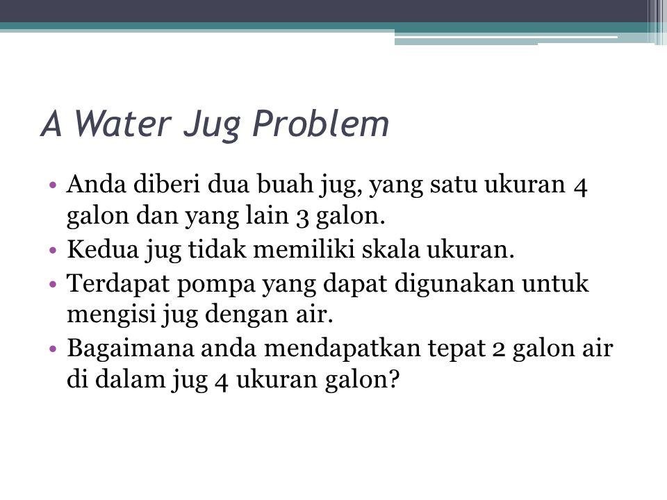 A Water Jug Problem Anda diberi dua buah jug, yang satu ukuran 4 galon dan yang lain 3 galon. Kedua jug tidak memiliki skala ukuran.