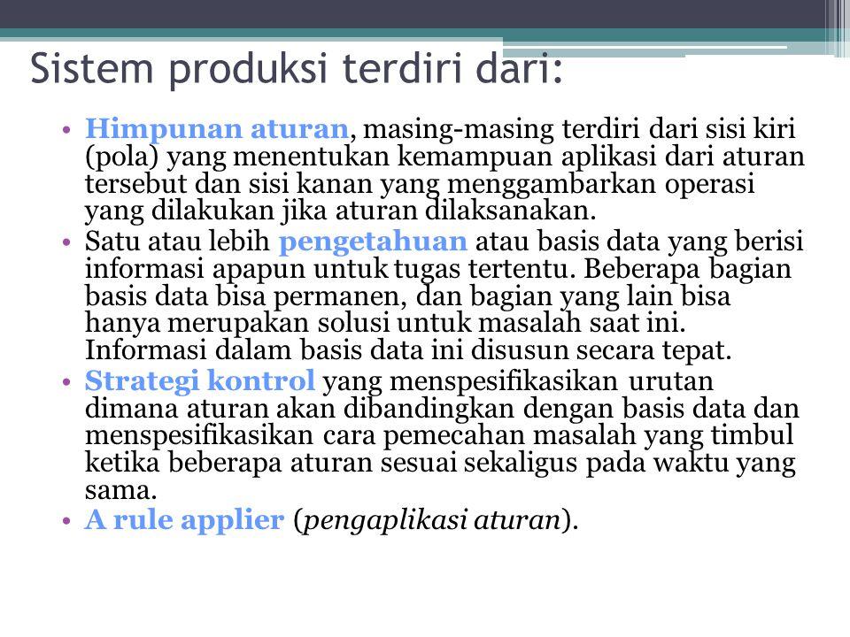 Sistem produksi terdiri dari: