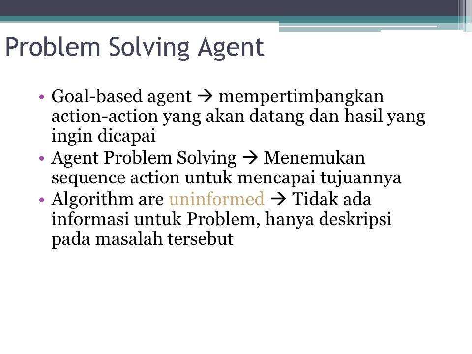 Problem Solving Agent Goal-based agent  mempertimbangkan action-action yang akan datang dan hasil yang ingin dicapai.