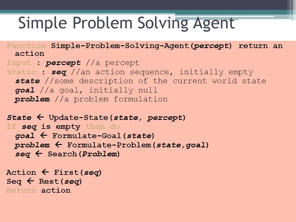 Simple Problem Solving Agent