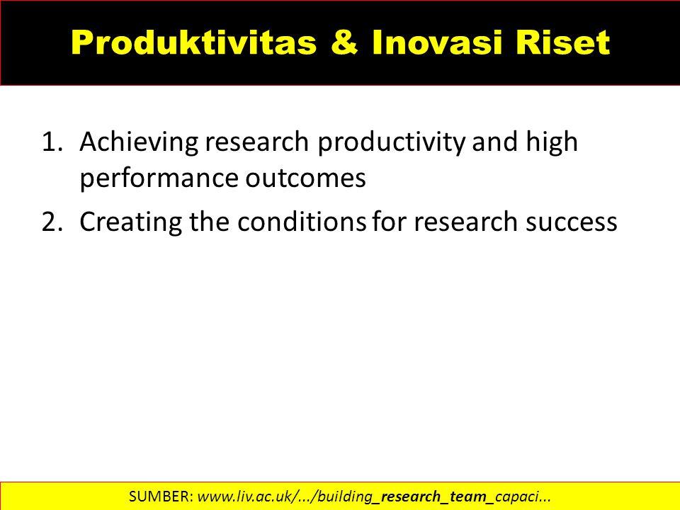Produktivitas & Inovasi Riset