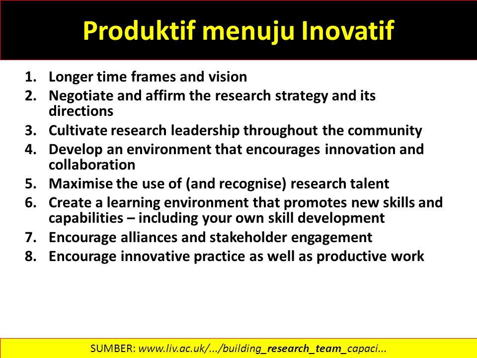 Produktif menuju Inovatif