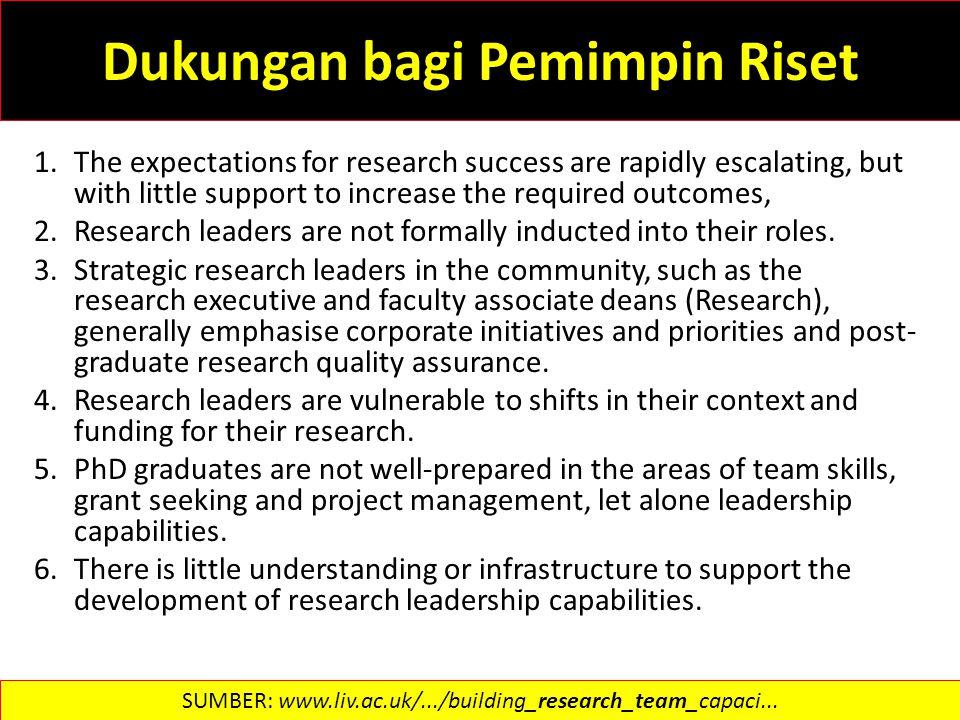 Dukungan bagi Pemimpin Riset