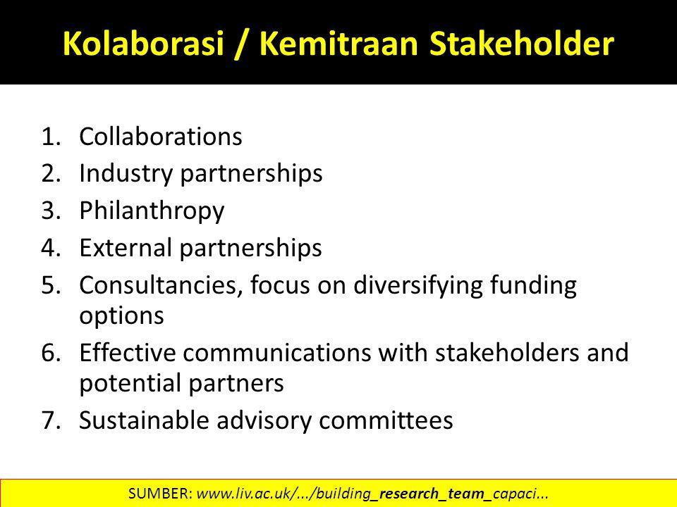 Kolaborasi / Kemitraan Stakeholder