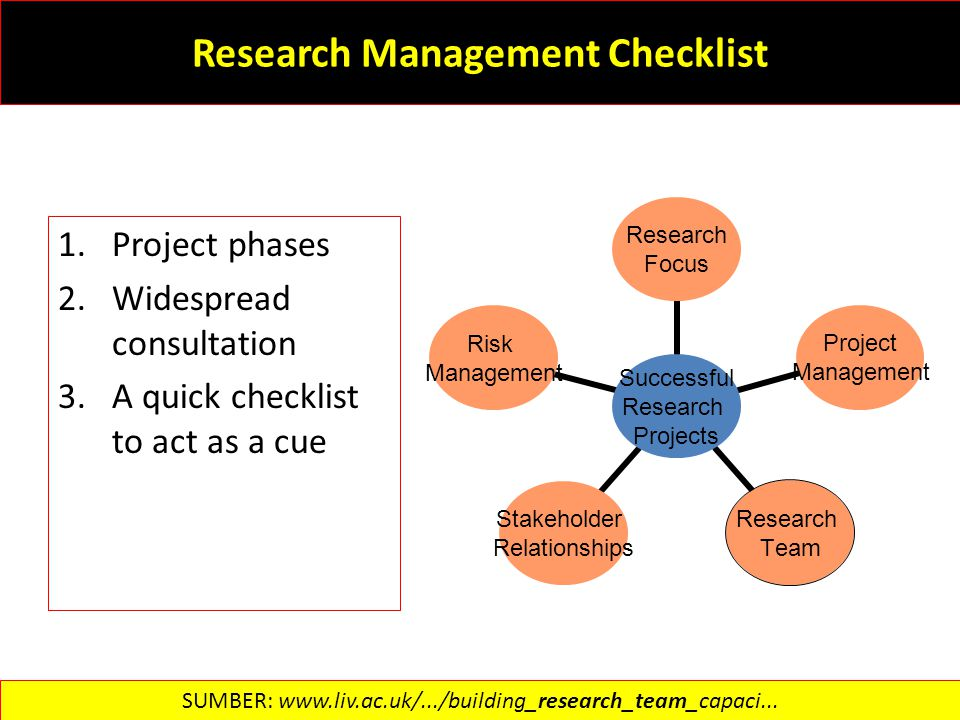 Research Management Checklist