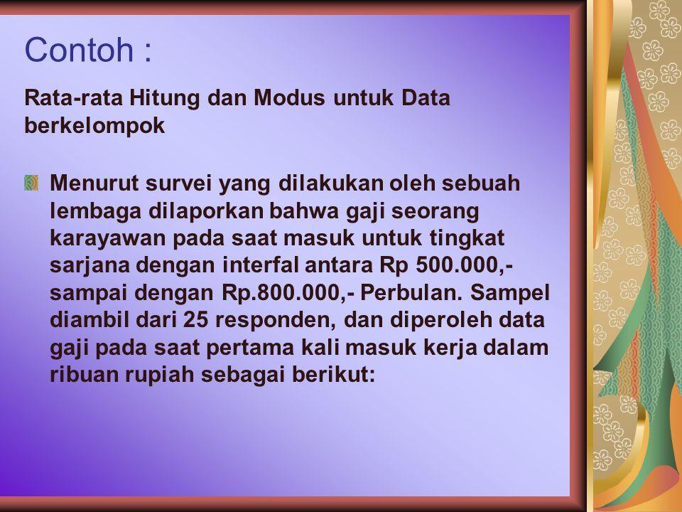 Contoh : Rata-rata Hitung dan Modus untuk Data berkelompok