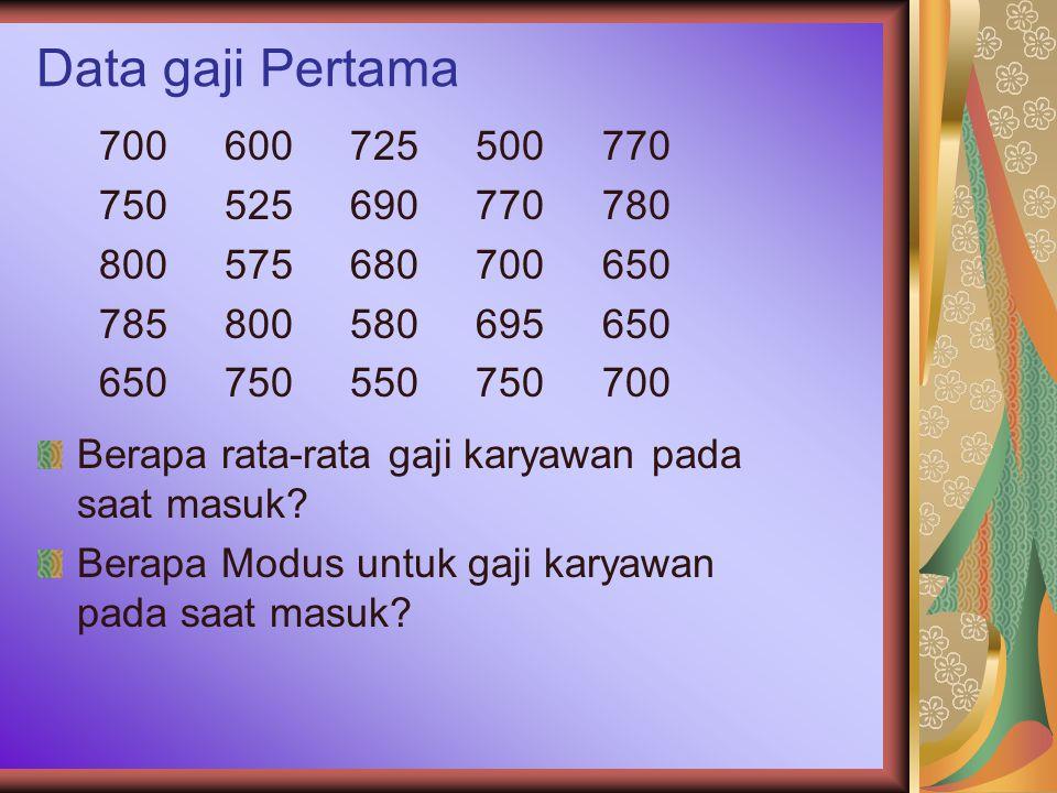 Data gaji Pertama 700 600 725 500 770. 750 525 690 770 780. 800 575 680 700 650.