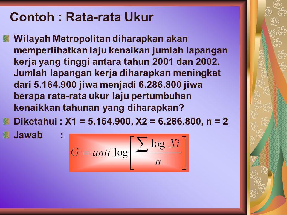 Contoh : Rata-rata Ukur