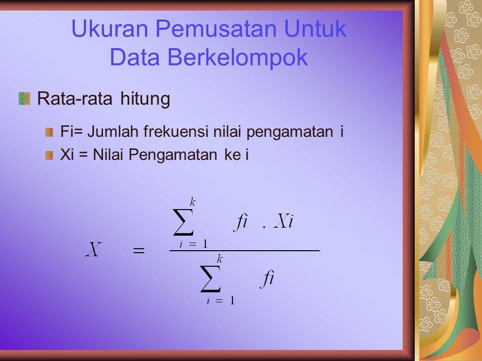 Ukuran Pemusatan Untuk Data Berkelompok