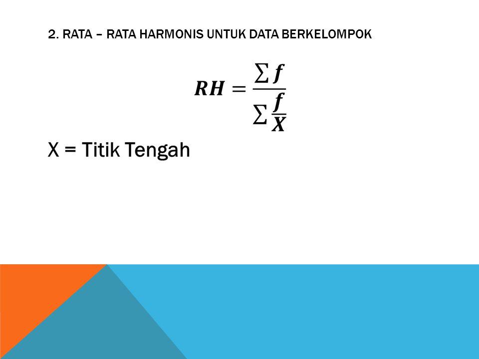 2. Rata – rata harmonis untuk data berkelompok
