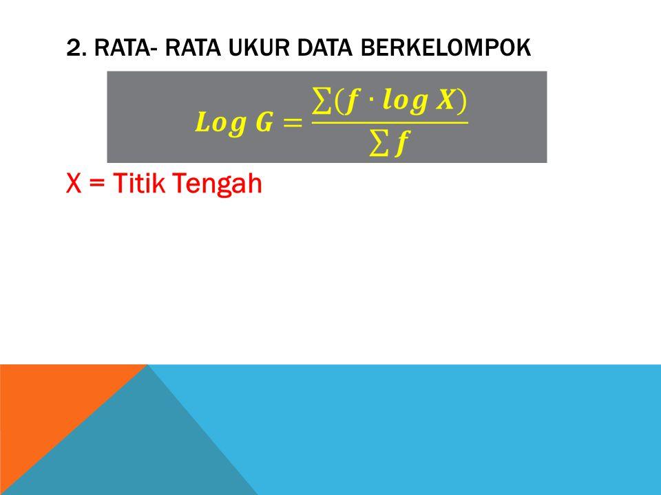 2. Rata- rata ukur data berkelompok