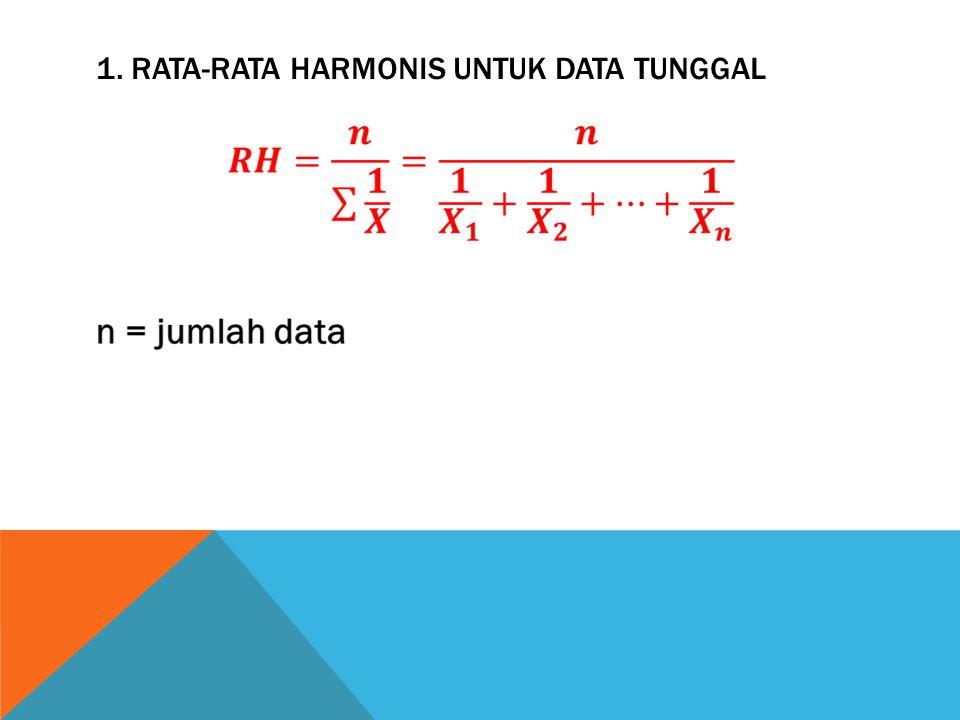 1. Rata-rata harmonis untuk data tunggal