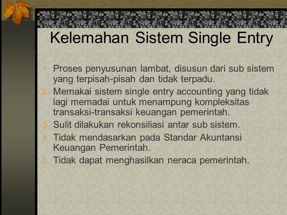 Kelemahan Sistem Single Entry