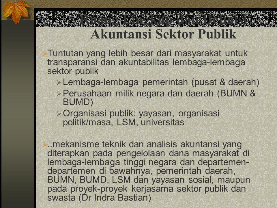 Ruang Lingkup dan Definisi Akuntansi Sektor Publik