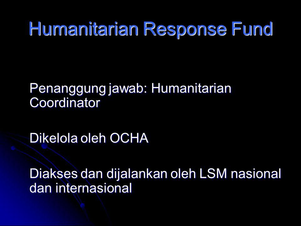 Humanitarian Response Fund