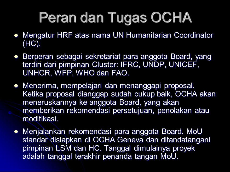 Peran dan Tugas OCHA Mengatur HRF atas nama UN Humanitarian Coordinator (HC).