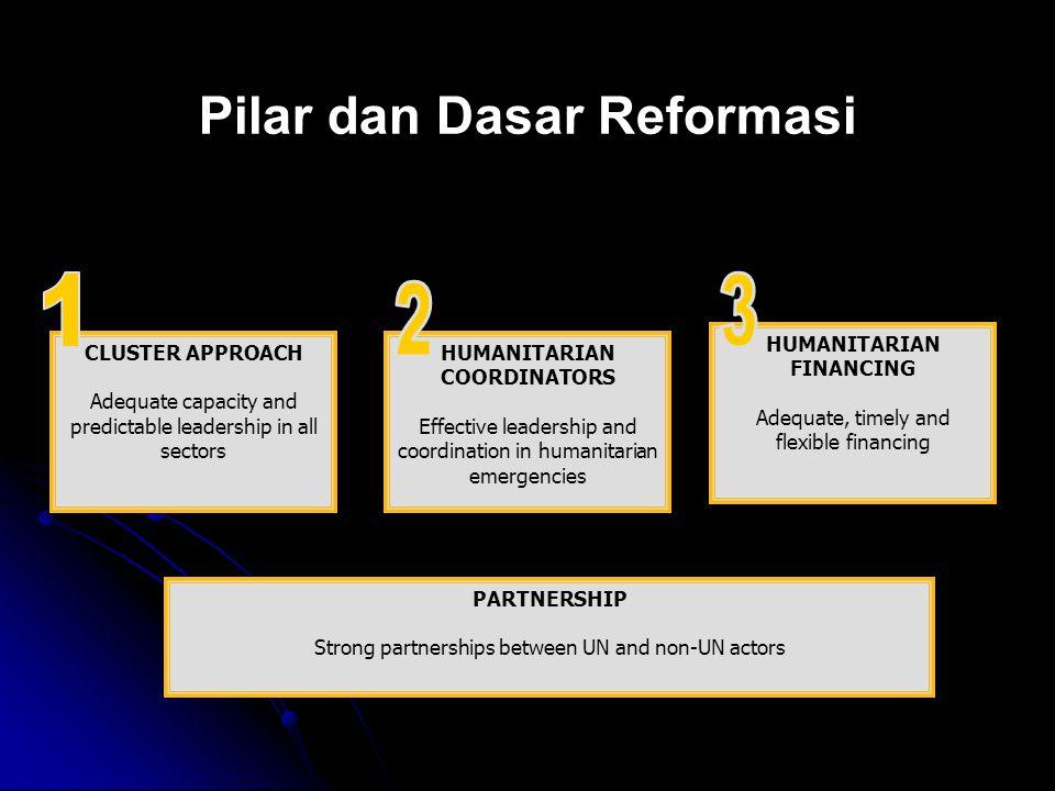 Pilar dan Dasar Reformasi