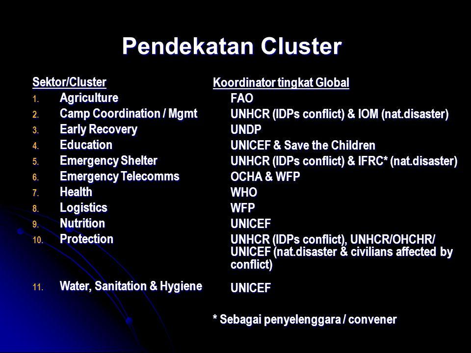 Pendekatan Cluster Sektor/Cluster Agriculture Camp Coordination / Mgmt