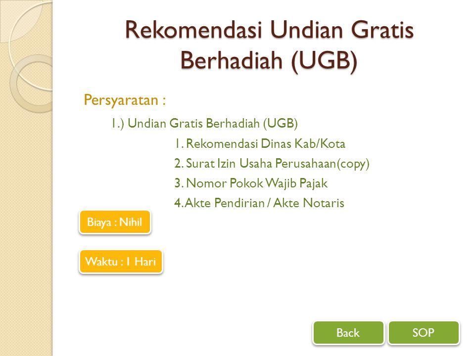 Rekomendasi Undian Gratis Berhadiah (UGB)