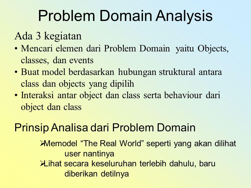 Problem Domain Analysis