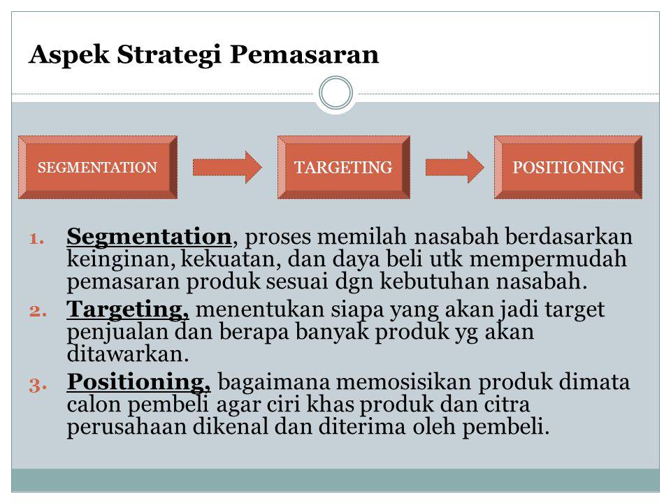 Aspek Strategi Pemasaran