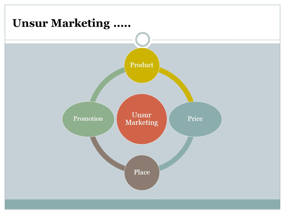Unsur Marketing ..... Unsur Marketing Product Price Place Promotion