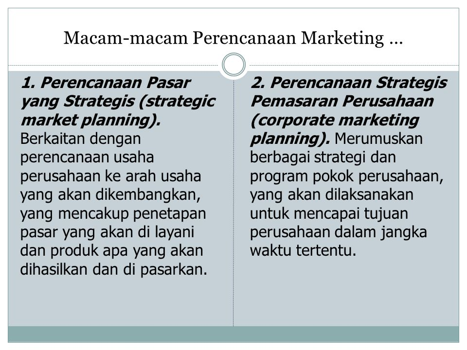 Macam-macam Perencanaan Marketing ...
