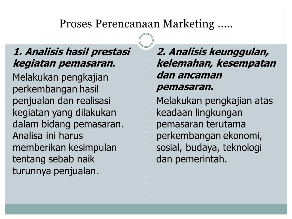 Proses Perencanaan Marketing .....