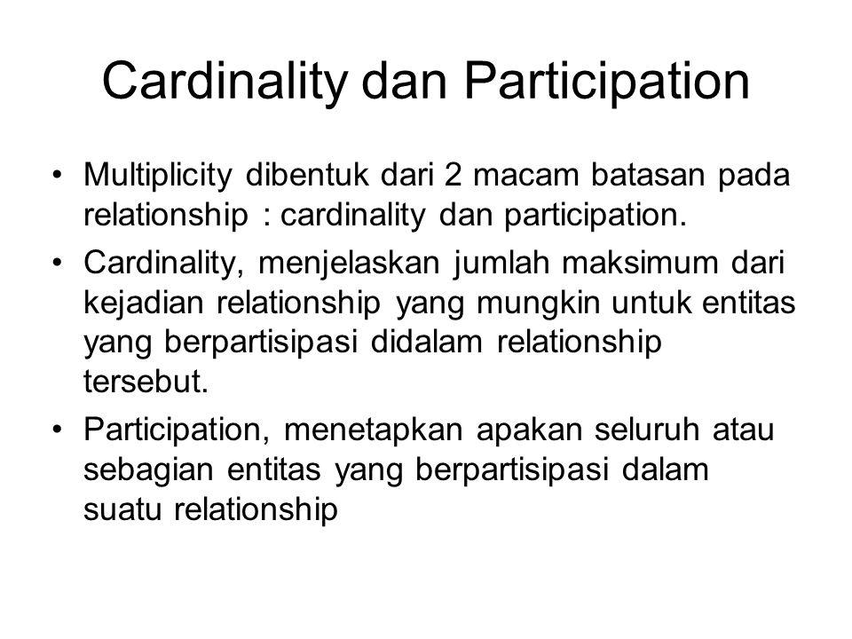 Cardinality dan Participation