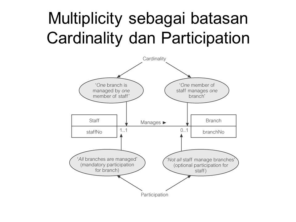 Multiplicity sebagai batasan Cardinality dan Participation