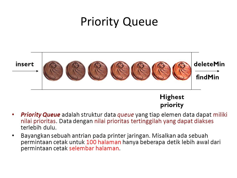 Priority Queue Highest priority insert deleteMin findMin