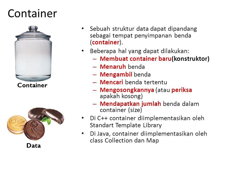 Container Container. Sebuah struktur data dapat dipandang sebagai tempat penyimpanan benda (container).